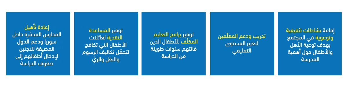 SyriaLandingPage